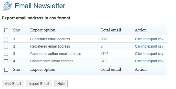 how to set wordpress from email address